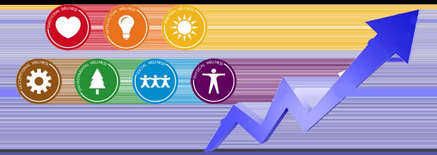 benefits of using corporate wellness programs